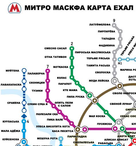 Картама Митро