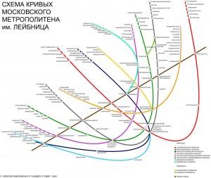 Финансовый кризис в Московском метро