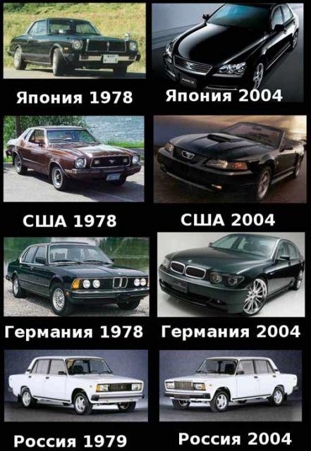 Наш автопром