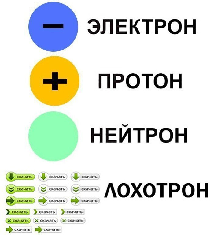 Электрон, протон, нейтрон, лохотрон