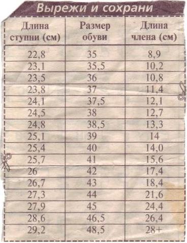 Член увеличение таблицу