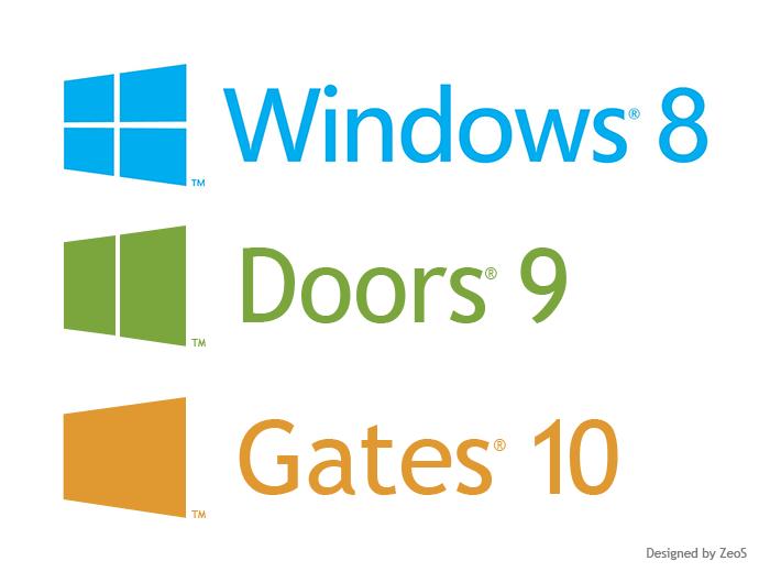 Окна, Двери, Ворота (Windows 8, Doors 9, Gates 10)
