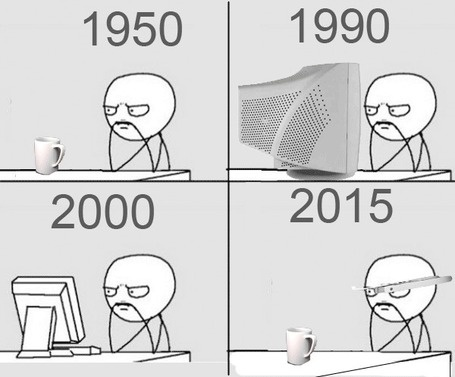 Технологии 1950, 1990, 2000, 2015